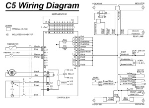 Superb C5 Corvette Wiring Diagrams Basic Electronics Wiring Diagram Wiring Cloud Oideiuggs Outletorg